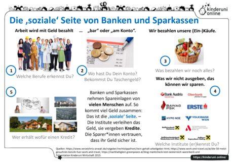 Poster: Die ´soziale´Seite von Banken und Sparkassen