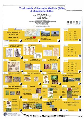 Plakat über Traditionelle Chinesische Medizin und chinesische Kultur
