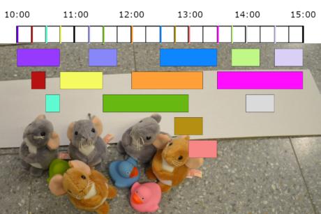 Einteilung von Aktivitäten anhand bunter Balken an einer Zeitleiste