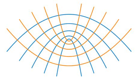 Beitragsbild Koordinatensysteme - blaue und orange Kurvenlinien in einem Muster angeordnet